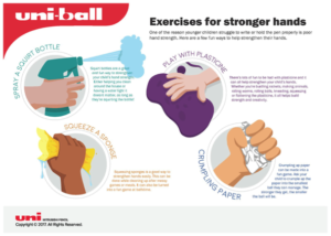 An image of exercises for stronger hands - handwriting development